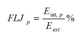 Formule du FLJ